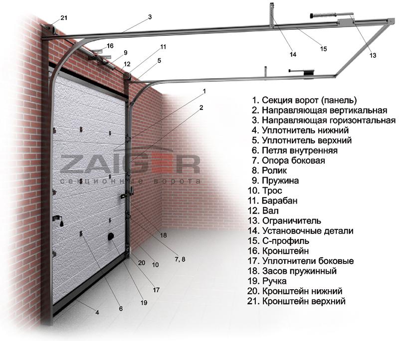 Секционные ворота установка своими руками